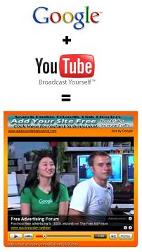 Google YouTube Video Units Equation